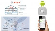 Internet der Dinge: Komplex schlägt Kompliziert!