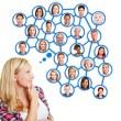 Service 2.0: Der Aufbau von Kunden-Communities