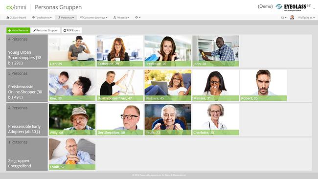 Software für Customer Journey Mapping
