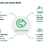 CleverShuttle: Der grüne Mitfahrdienst.