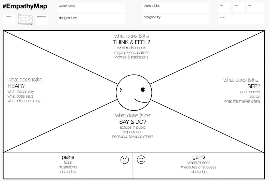 Positive Kundenerlebnisse mit Lean UX gestalten